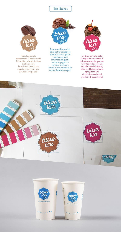 冰淇淋連鎖加盟店、品牌重塑—整體企業識別 LOGO 設計、名片、推薦